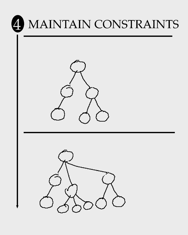 SAS-OHP-CONSTRAINTS